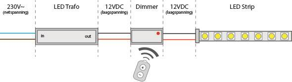 led strip dimmer schakeling